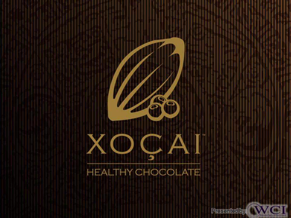 Die gesundheitlichen Vorteile dunkler Schokolade sind Topthemen! Das RichtigeTiming Presented by: