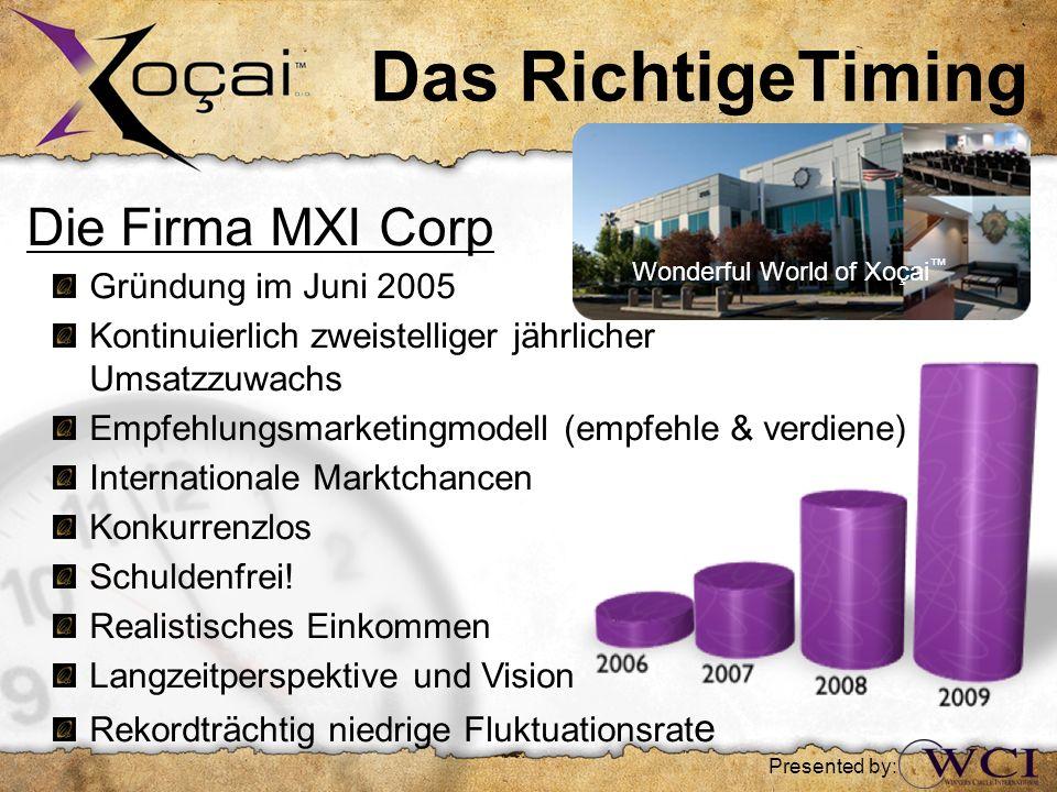 Das RichtigeTiming Die Firma MXI Corp Gründung im Juni 2005 Kontinuierlich zweistelliger jährlicher Umsatzzuwachs Empfehlungsmarketingmodell (empfehle & verdiene) Internationale Marktchancen Konkurrenzlos Schuldenfrei.