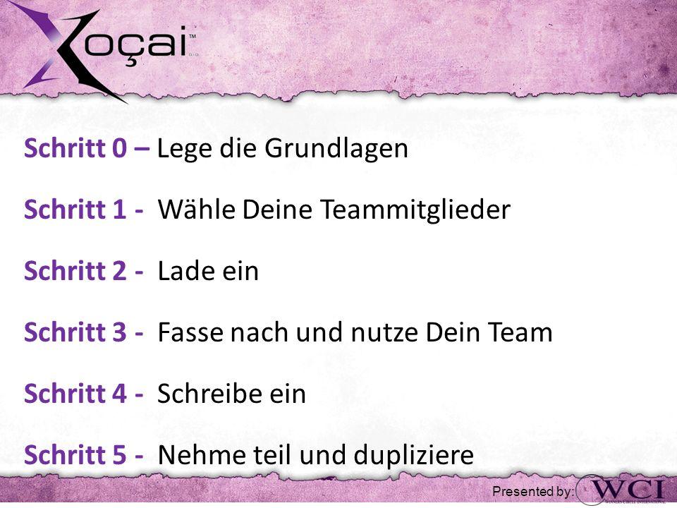 Schritt 0 – Lege die Grundlagen Schritt 1 - Wähle Deine Teammitglieder Schritt 2 - Lade ein Schritt 3 - Fasse nach und nutze Dein Team Schritt 4 - Sch
