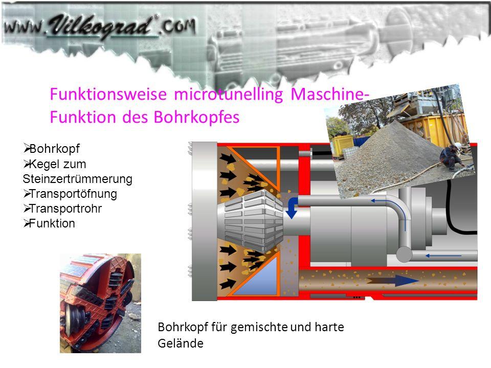 Funktionsweise microtunelling Maschine- Funktion des Bohrkopfes Bohrkopf Kegel zum Steinzertrümmerung Transportöfnung Transportrohr Funktion Bohrkopf