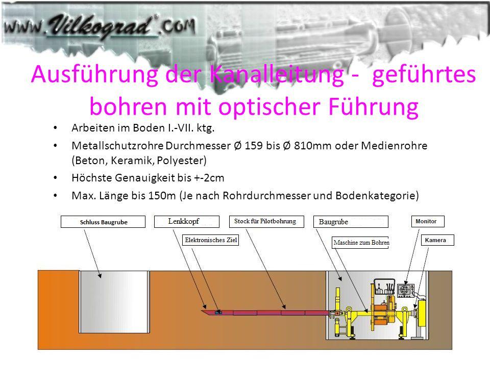 Ausführung der Kanalleitung - geführtes bohren mit optischer Führung -Ausführen der einzelne Teile oder ganze Abschnitte -Wesentlich billiger als Mikro- Tunneling -Die Richtungs- und Steigungsänderung kann überwacht werden -Metallrohr dient als Schutz für die Kabelleitungen -Der entstehende Hohlraum kann injiziert werden