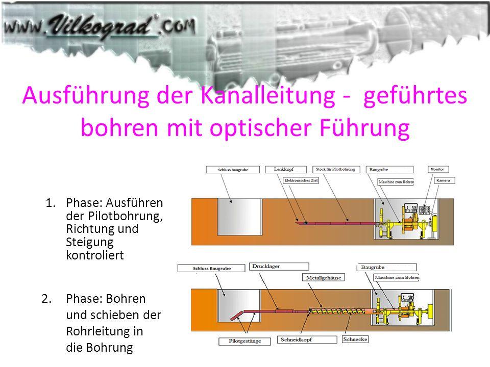 Ausführung der Kanalleitung - geführtes bohren mit optischer Führung 1.Phase: Ausführen der Pilotbohrung, Richtung und Steigung kontroliert 2.Phase: B