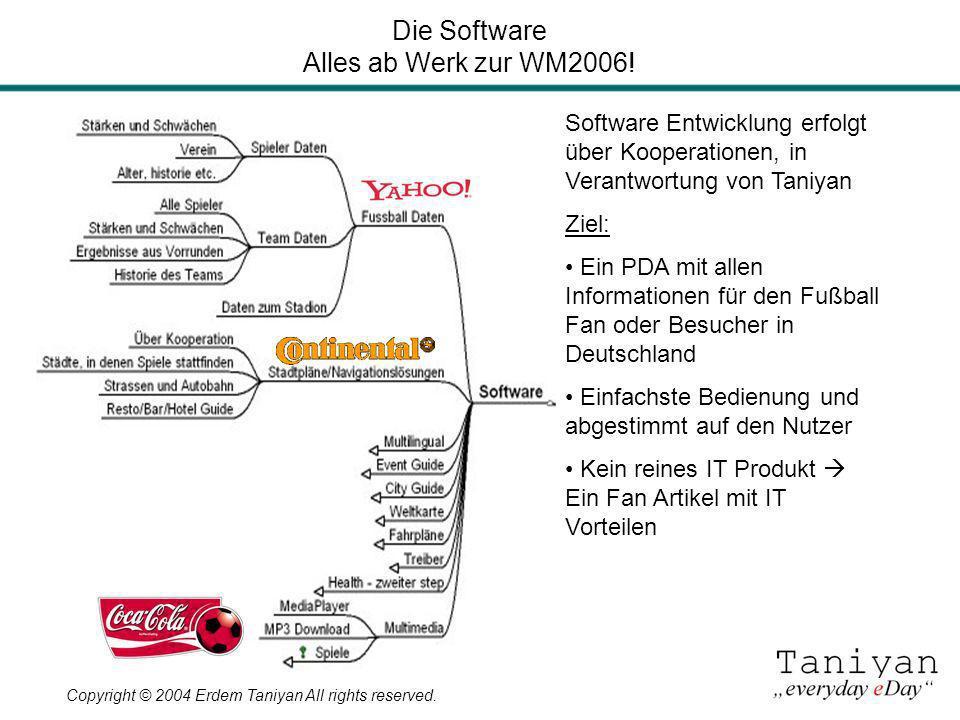 Copyright © 2004 Erdem Taniyan All rights reserved. Die Software Alles ab Werk zur WM2006! Software Entwicklung erfolgt über Kooperationen, in Verantw