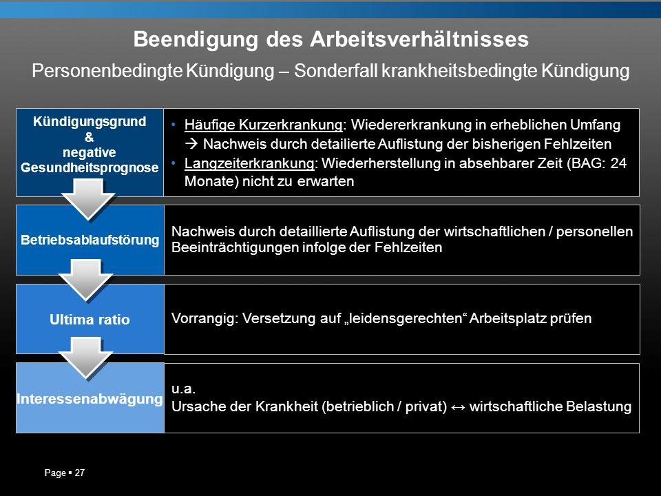Beendigung des Arbeitsverhältnisses Page 27 Kündigungsgrund & negative Gesundheitsprognose Betriebsablaufstörung Ultima ratio Interessenabwägung Häufi