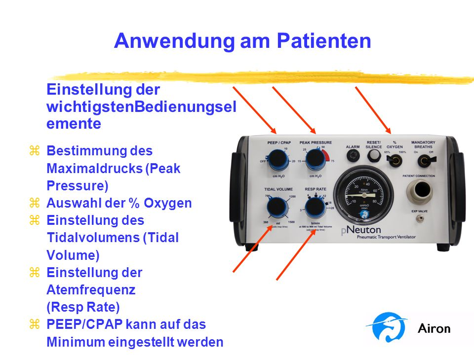 Anwendung am Patienten Einstellung der wichtigstenBedienungsel emente zBestimmung des Maximaldrucks (Peak Pressure) zAuswahl der % Oxygen zEinstellung