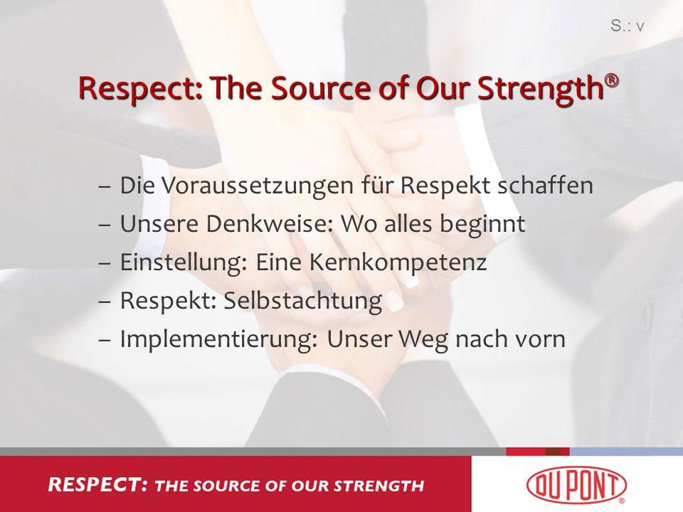 Respect: The Source of Our Strength ® –Die Voraussetzungen für Respekt schaffen –Unsere Denkweise: Wo alles beginnt –Einstellung: Eine Kernkompetenz –