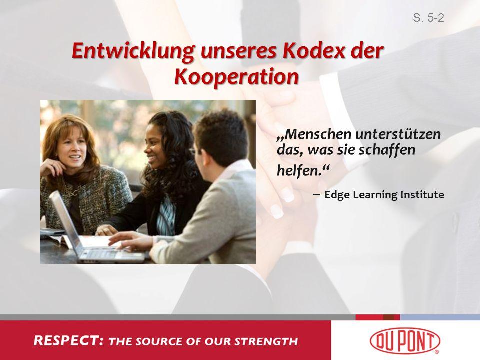 Menschen unterstützen das, was sie schaffen helfen. – Edge Learning Institute Entwicklung unseres Kodex der Kooperation S. 5-2
