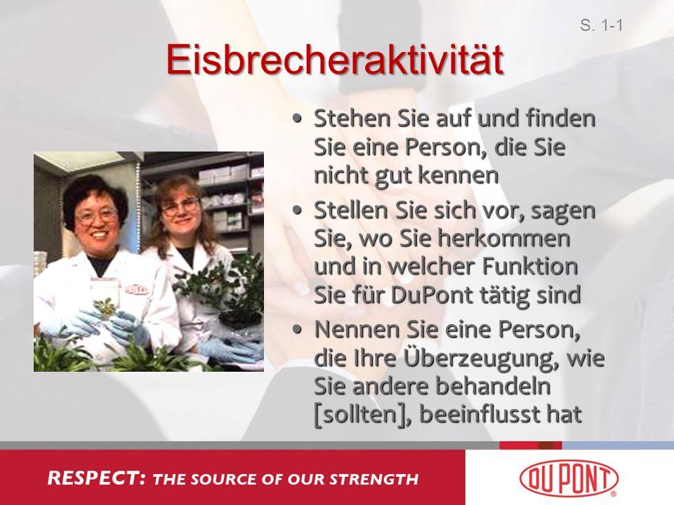 S.: 5-1 GefühleDenkprozessEinstellungenSelbstachtungEngagement Respekt