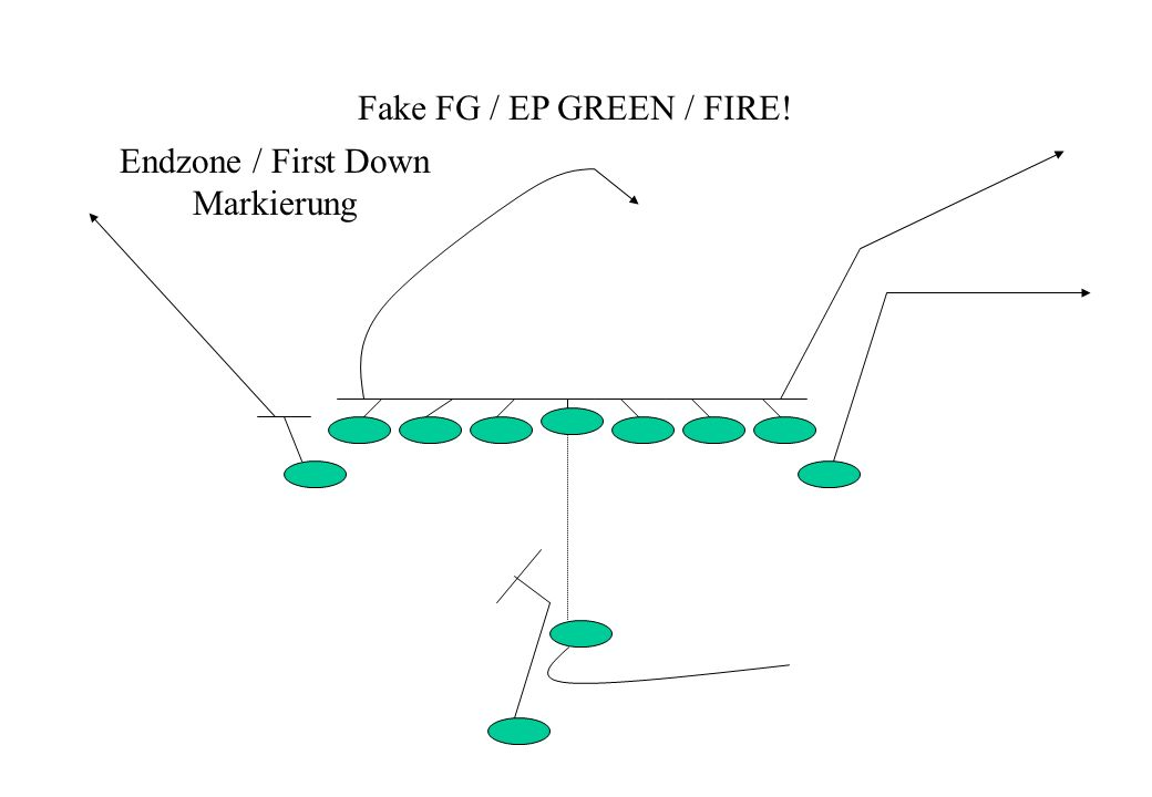 Fake FG / EP GREEN / FIRE! Endzone / First Down Markierung