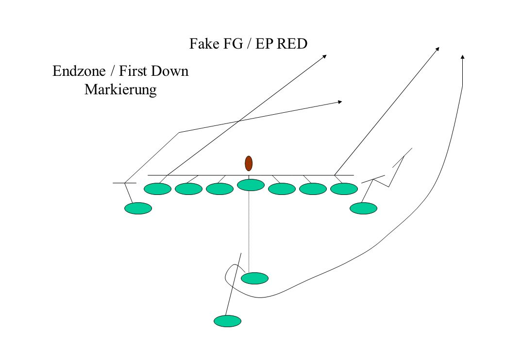 Fake FG / EP RED Endzone / First Down Markierung