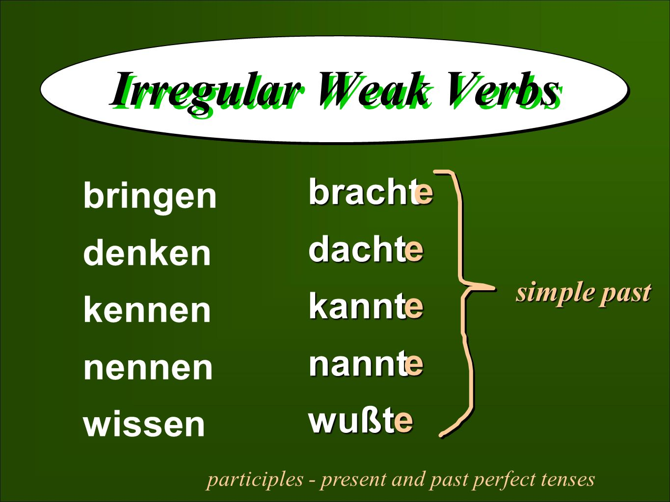 brachtdachtkanntnanntwußt Irregular Weak Verbs bringen denken kennen nennen wissen participles - present and past perfect tenses e e e ee simple past