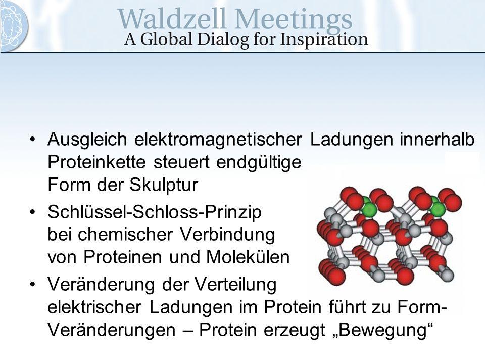 Ausgleich elektromagnetischer Ladungen innerhalb Proteinkette steuert endgültige Form der Skulptur Schlüssel-Schloss-Prinzip bei chemischer Verbindung