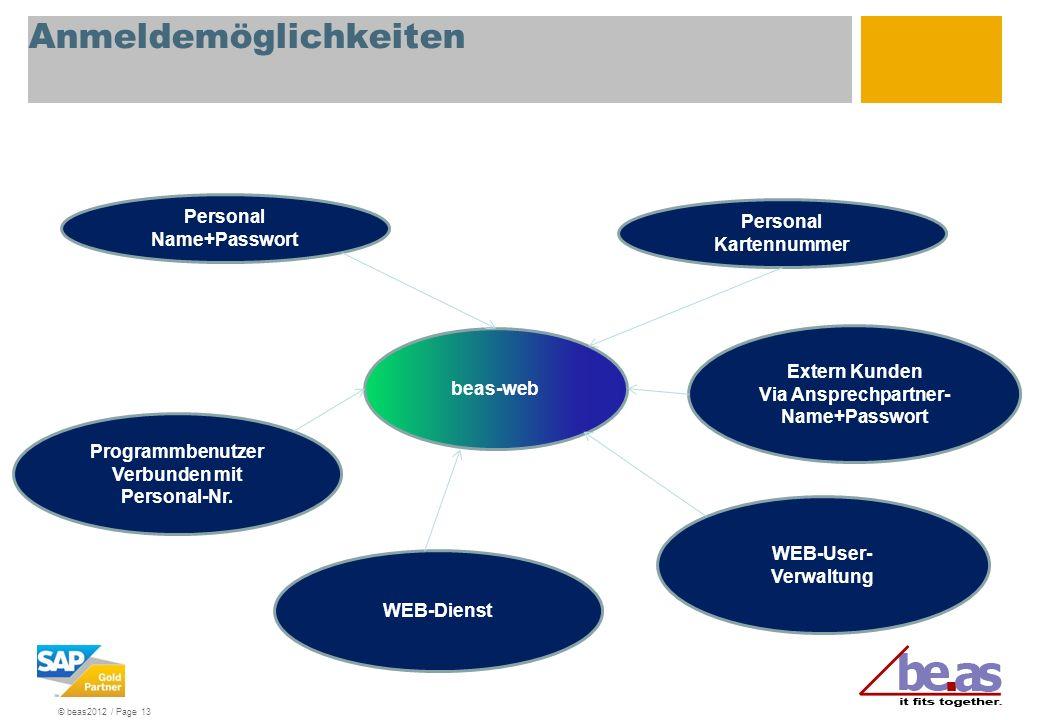 © beas2012 / Page 13 beas-web Personal Name+Passwort Personal Kartennummer Programmbenutzer Verbunden mit Personal-Nr. Extern Kunden Via Ansprechpartn