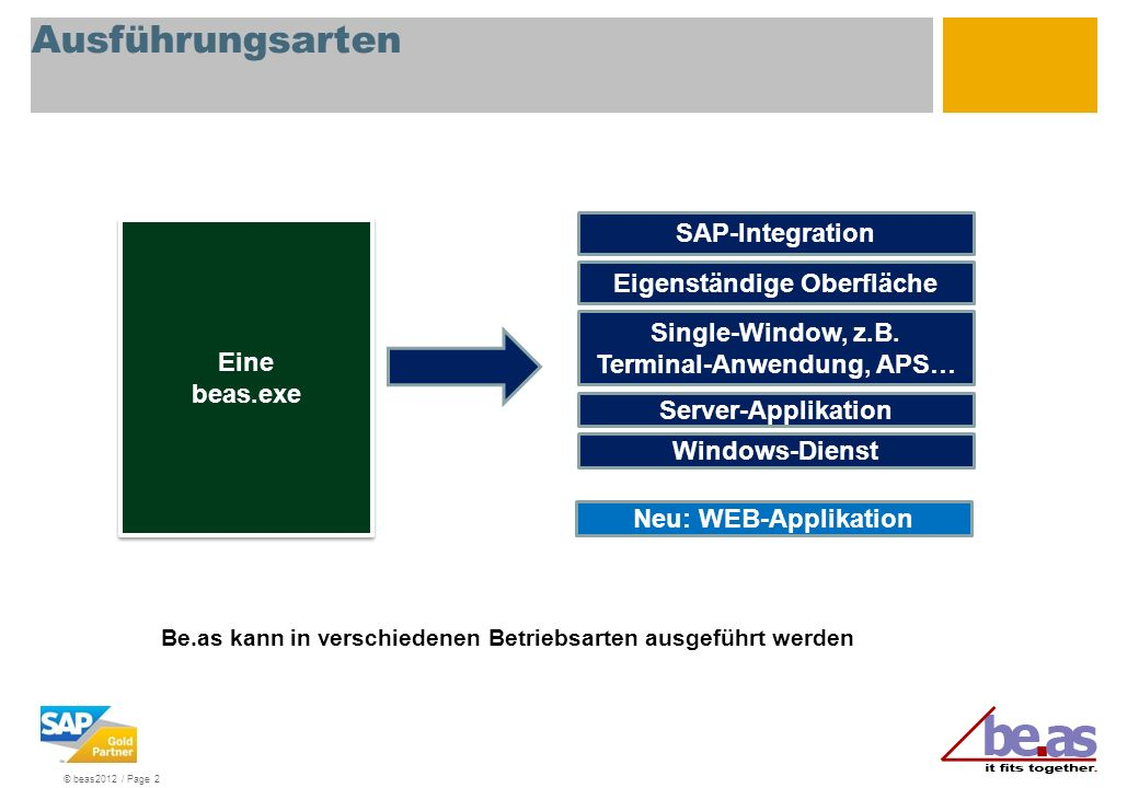 © beas2012 / Page 2 Ausführungsarten Eine beas.exe Eine beas.exe SAP-Integration Eigenständige Oberfläche Single-Window, z.B. Terminal-Anwendung, APS…