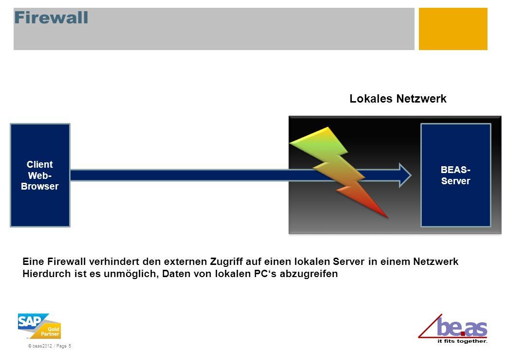 © beas2012 / Page 5 BEAS- Server Client Web- Browser Lokales Netzwerk Eine Firewall verhindert den externen Zugriff auf einen lokalen Server in einem