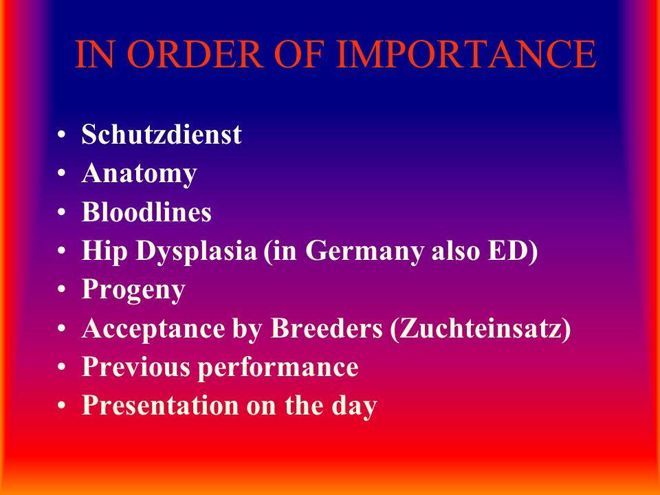 IN ORDER OF IMPORTANCE Schutzdienst Anatomy Bloodlines Hip Dysplasia (in Germany also ED) Progeny Acceptance by Breeders (Zuchteinsatz) Previous perfo