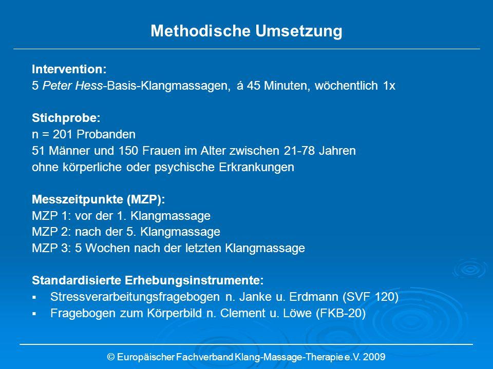 Intervention: 5 Peter Hess-Basis-Klangmassagen, á 45 Minuten, wöchentlich 1x Stichprobe: n = 201 Probanden 51 Männer und 150 Frauen im Alter zwischen