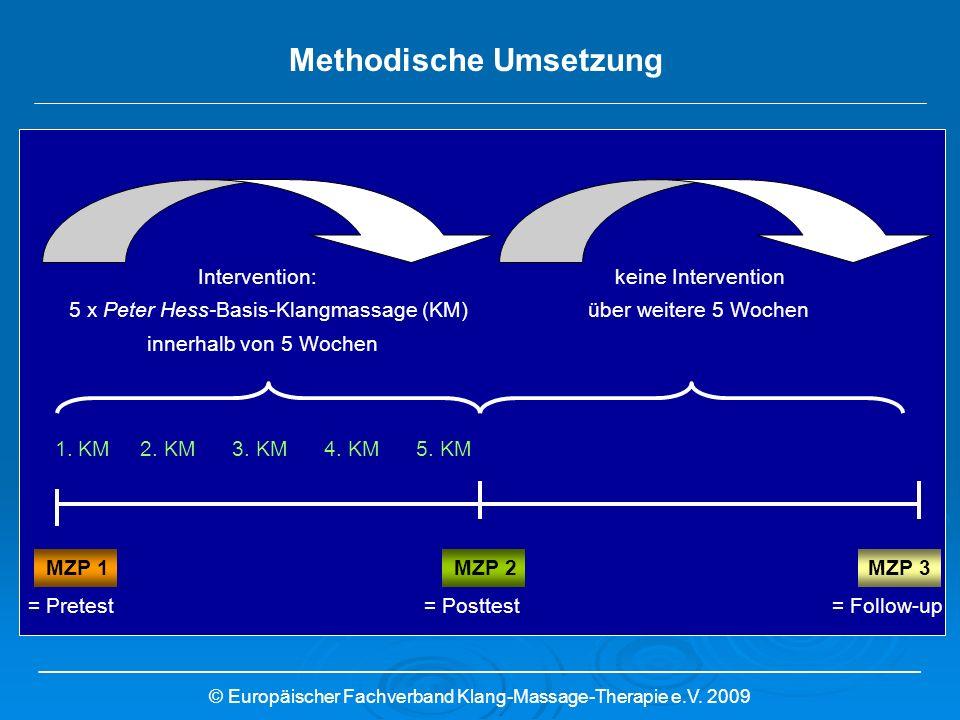 Intervention: keine Intervention 5 x Peter Hess-Basis-Klangmassage (KM) über weitere 5 Wochen innerhalb von 5 Wochen 1. KM 2. KM 3. KM 4. KM 5. KM MZP