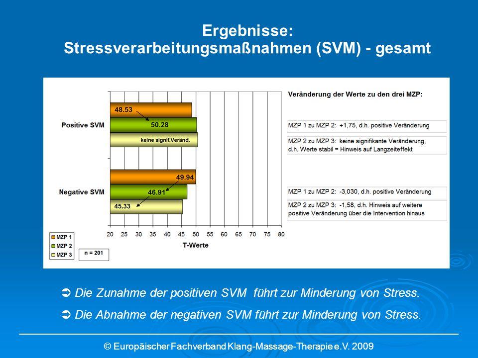Ergebnisse: Stressverarbeitungsmaßnahmen (SVM) - gesamt _____________________________________________________________________________________ © Europä