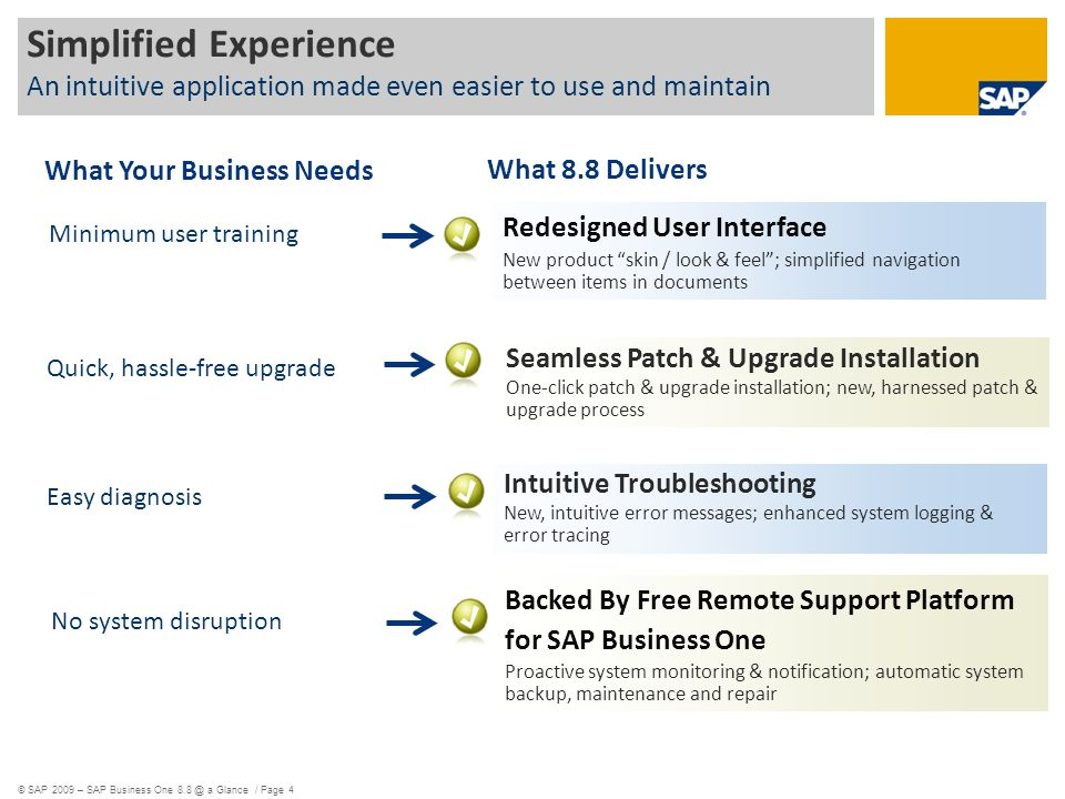 © SAP 2009 – SAP Business One 8.8 @ a Glance / Page 4 Minimum user training Easy diagnosis Quick, hassle-free upgrade No system disruption Simplified Experience An intuitive application made even easier to use and maintain Redesigned User Interface New product skin / look & feel; simplified navigation between items in documents Intuitive Troubleshooting New, intuitive error messages; enhanced system logging & error tracing Seamless Patch & Upgrade Installation One-click patch & upgrade installation; new, harnessed patch & upgrade process Backed By Free Remote Support Platform for SAP Business One Proactive system monitoring & notification; automatic system backup, maintenance and repair What 8.8 Delivers What Your Business Needs