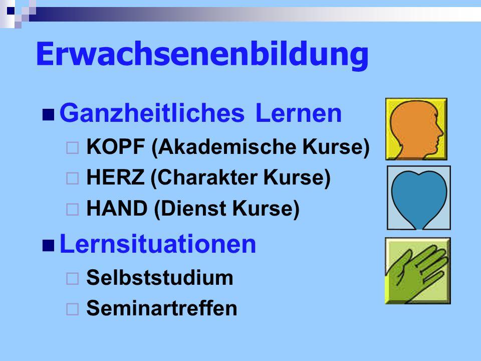 Erwachsenenbildung Ganzheitliches Lernen KOPF (Akademische Kurse) HERZ (Charakter Kurse) HAND (Dienst Kurse) Lernsituationen Selbststudium Seminartref