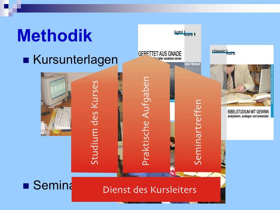 Kursunterlagen Seminare Methodik