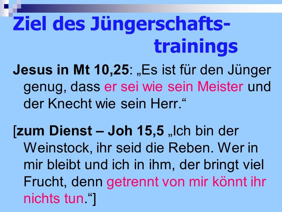 Ziel des Jüngerschafts- trainings Jesus in Mt 10,25: Es ist für den Jünger genug, dass er sei wie sein Meister und der Knecht wie sein Herr. [zum Dien