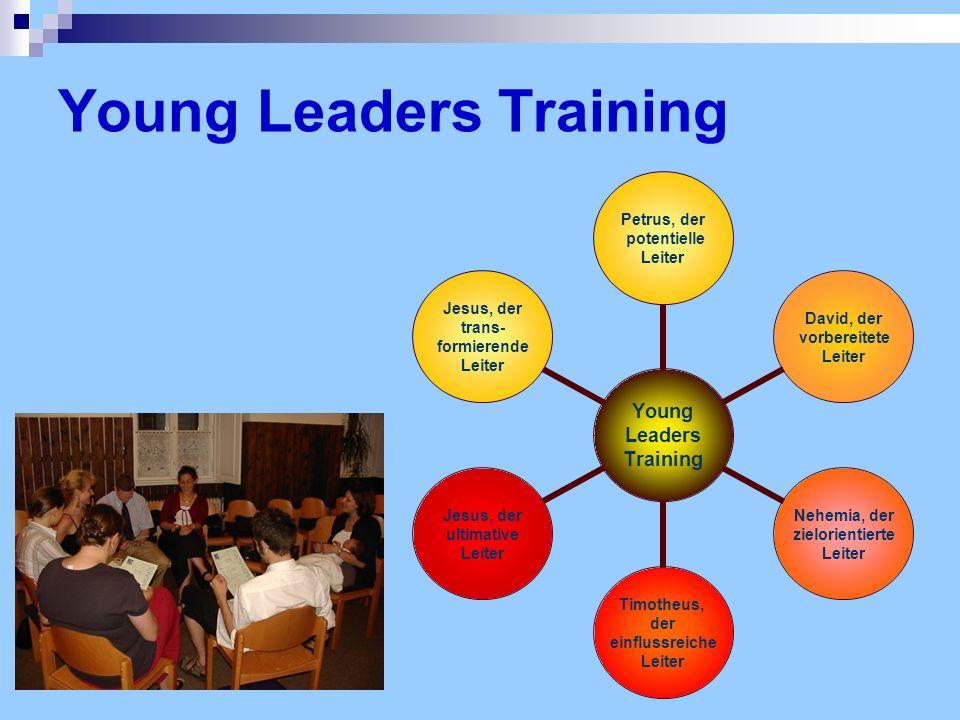 Young Leaders Training Petrus, der potentielle Leiter David, der vorbereitete Leiter Nehemia, der zielorientierte Leiter Timotheus, der einflussreiche