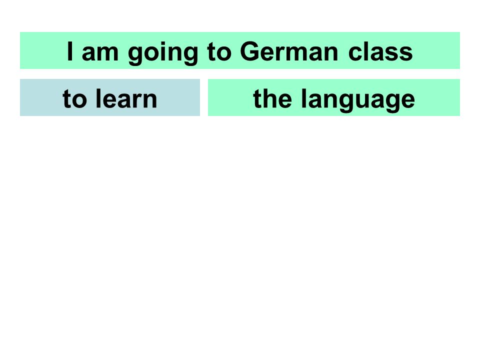 I am going to German class the languageto learn