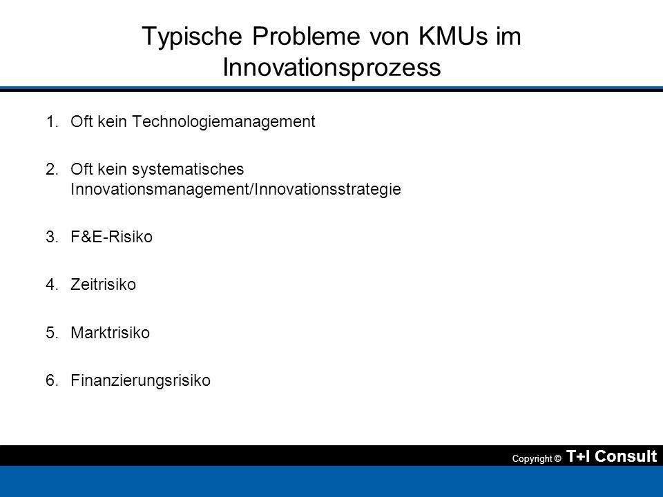 Copyright © T+I Consult Typische Probleme von KMUs im Innovationsprozess 1.Oft kein Technologiemanagement 2.Oft kein systematisches Innovationsmanagem