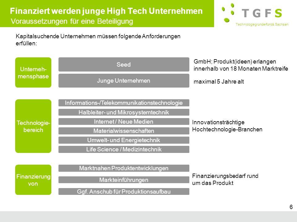 T G F S Technologiegründerfonds Sachsen Subtitle 6 Finanziert werden junge High Tech Unternehmen Marktnahen Produktentwicklungen Markteinführungen Ggf