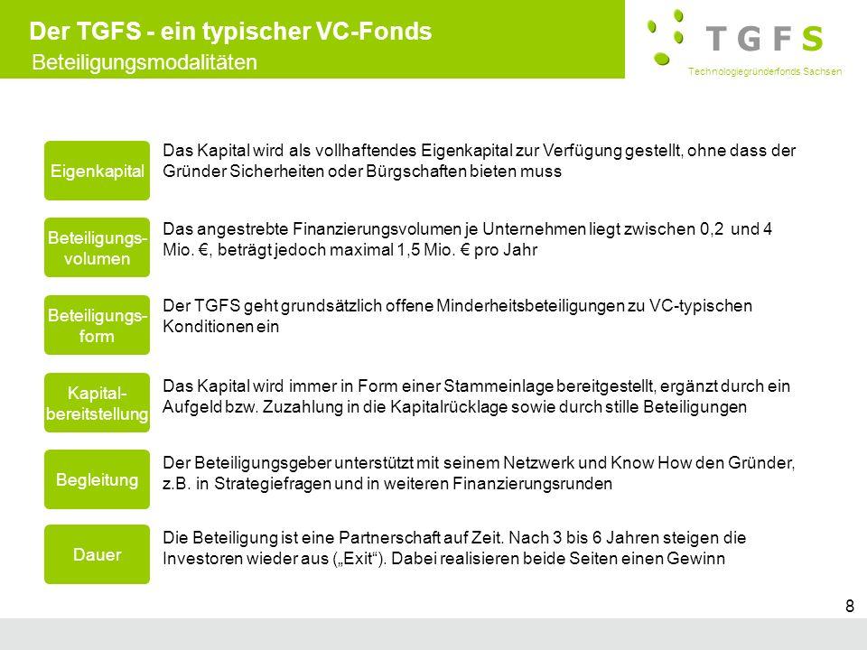 T G F S Technologiegründerfonds Sachsen Subtitle 8 Der TGFS - ein typischer VC-Fonds Eigenkapital Beteiligungs- volumen Begleitung Beteiligungs- form