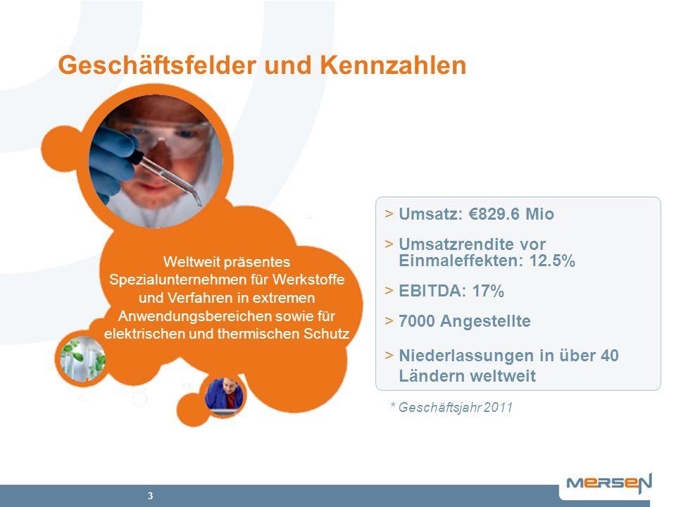 3 Geschäftsfelder und Kennzahlen >Umsatz: 829.6 Mio >Umsatzrendite vor Einmaleffekten: 12.5% >EBITDA: 17% >7000 Angestellte >Niederlassungen in über 4
