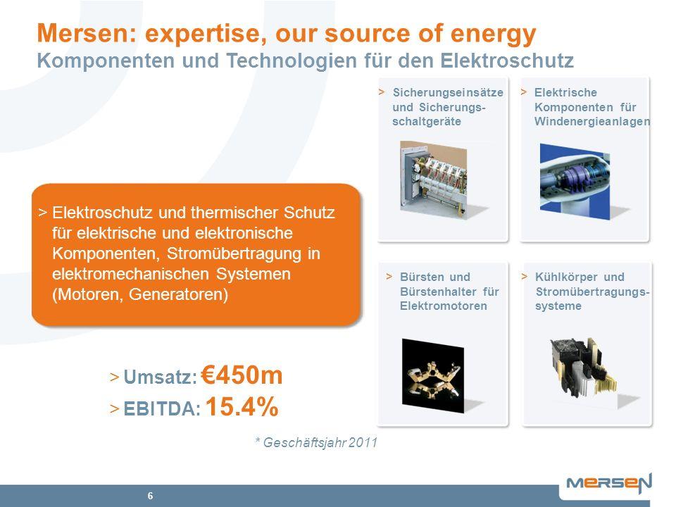 7 Produktpalette Hochleistungswerkstoffe und Verfahren für Hochtemperaturanwendungen Antikorrosionsapparate und Industrieausrüstung Elektrische Komponenten für Motoren und Generatoren Sicherheit und Zuverlässigkeit für die elektrische Energie