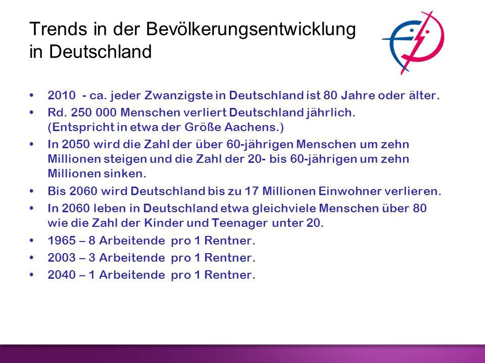 Trends in der Bevölkerungsentwicklung in Deutschland 2010 - ca. jeder Zwanzigste in Deutschland ist 80 Jahre oder älter. Rd. 250 000 Menschen verliert