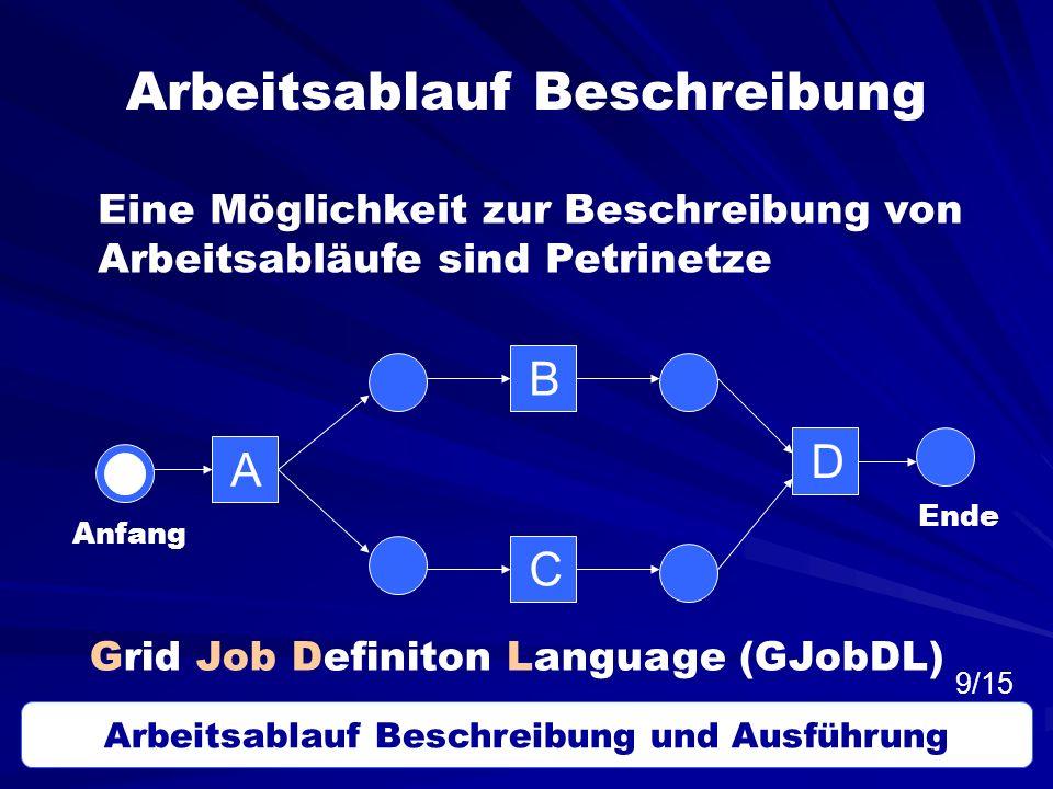 Arbeitsablauf Beschreibung Eine Möglichkeit zur Beschreibung von Arbeitsabläufe sind Petrinetze Arbeitsablauf Beschreibung und Ausführung A B C D Anfa