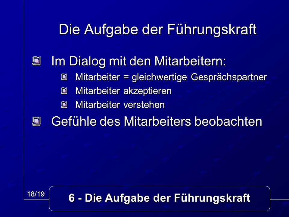 Literaturverzeichnis Die Kunst der Projektsteuerung H. Kupper H. Kupper Literaturverzeichnis 19/19