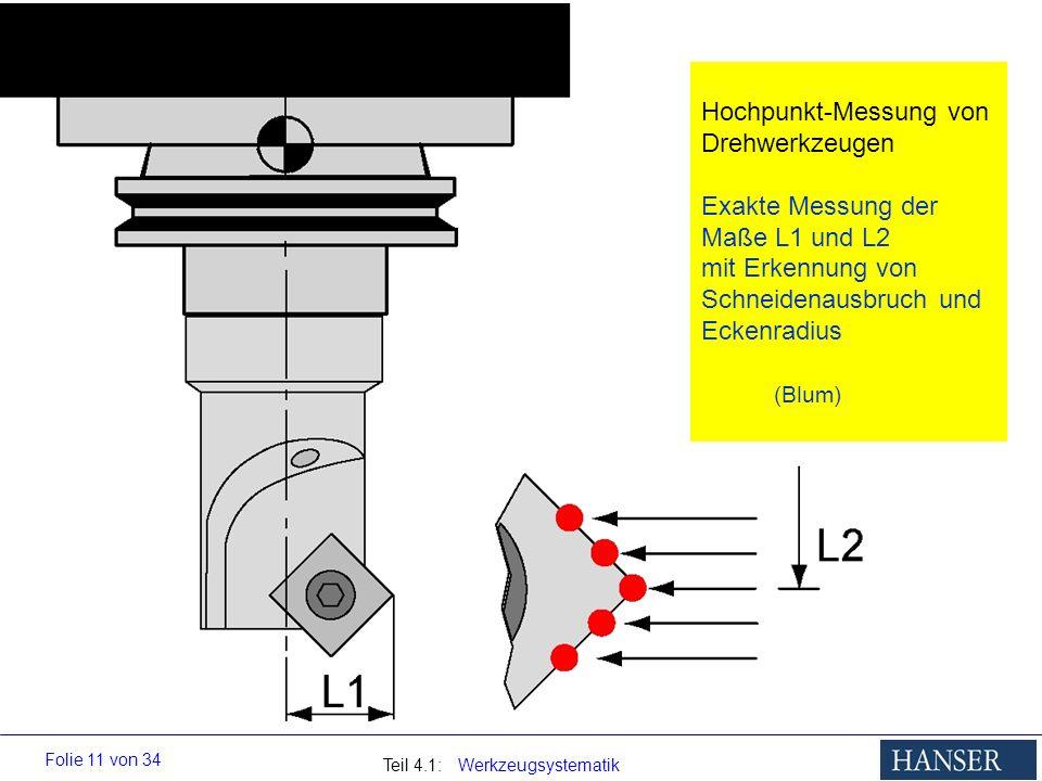 Teil 4.1: Werkzeugsystematik Folie 11 von 34 Hochpunkt-Messung von Drehwerkzeugen Exakte Messung der Maße L1 und L2 mit Erkennung von Schneidenausbruc