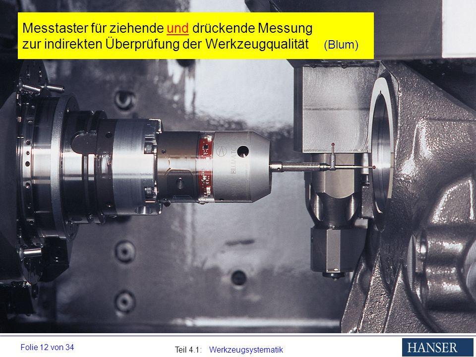Teil 4.1: Werkzeugsystematik Folie 12 von 34 Messtaster für ziehende und drückende Messung zur indirekten Überprüfung der Werkzeugqualität (Blum)