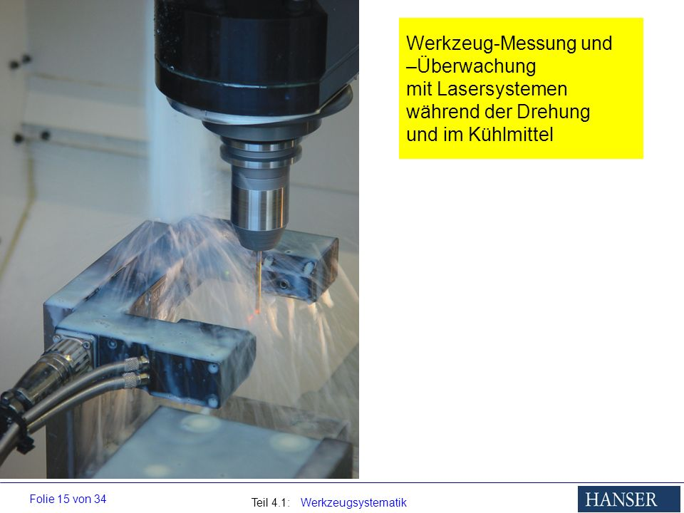 Teil 4.1: Werkzeugsystematik Folie 15 von 34 Werkzeug-Messung und –Überwachung mit Lasersystemen während der Drehung und im Kühlmittel