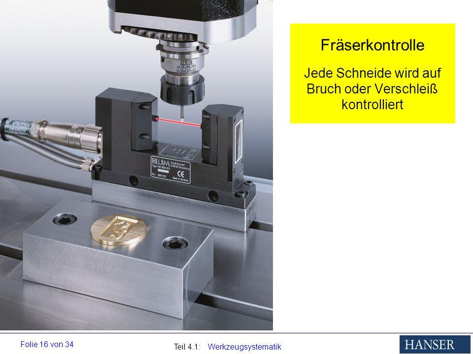 Teil 4.1: Werkzeugsystematik Folie 16 von 34 Fräserkontrolle Jede Schneide wird auf Bruch oder Verschleiß kontrolliert