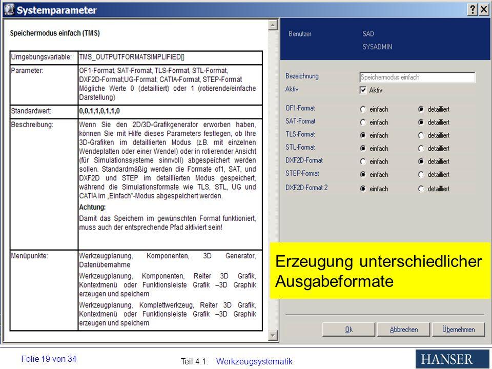 Teil 4.1: Werkzeugsystematik Folie 19 von 34 Erzeugung unterschiedlicher Ausgabeformate