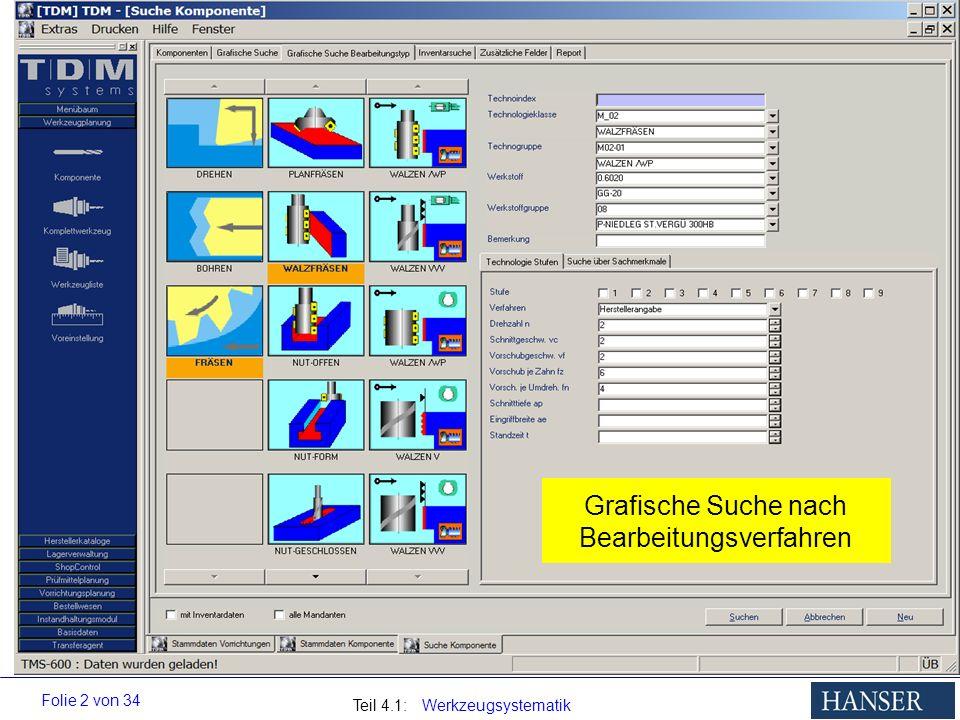 Teil 4.1: Werkzeugsystematik Folie 3 von 34 Werkzeugaufnahmen: Hohlschaftkegel HSK und Steilkegel SK Höchste Wechselgenauigkeit Statische Steifigkeit Radiale Steifigkeit Geringe Massen (KOMET)