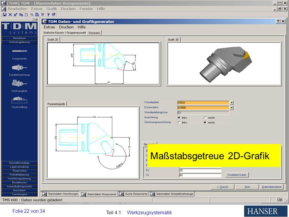 Teil 4.1: Werkzeugsystematik Folie 22 von 34 Maßstabsgetreue 2D-Grafik