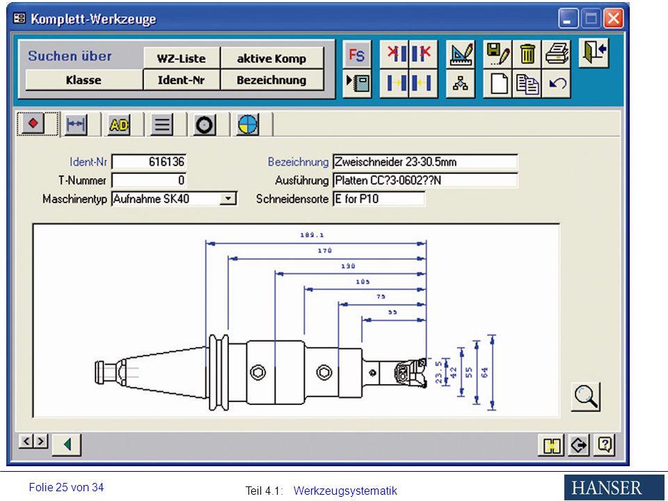 Teil 4.1: Werkzeugsystematik Folie 25 von 34