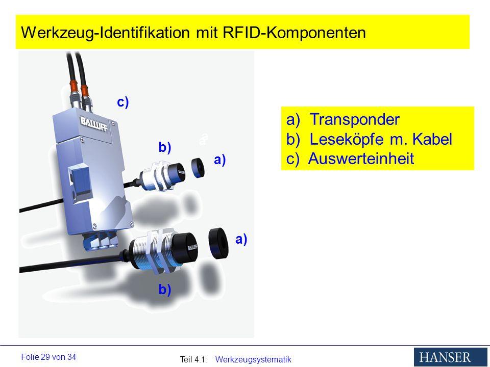 Teil 4.1: Werkzeugsystematik Folie 29 von 34 a) Transponder b) Leseköpfe m. Kabel c) Auswerteinheit a a a) b) c) Werkzeug-Identifikation mit RFID-Komp