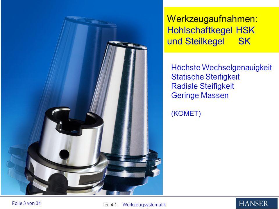 Teil 4.1: Werkzeugsystematik Folie 3 von 34 Werkzeugaufnahmen: Hohlschaftkegel HSK und Steilkegel SK Höchste Wechselgenauigkeit Statische Steifigkeit