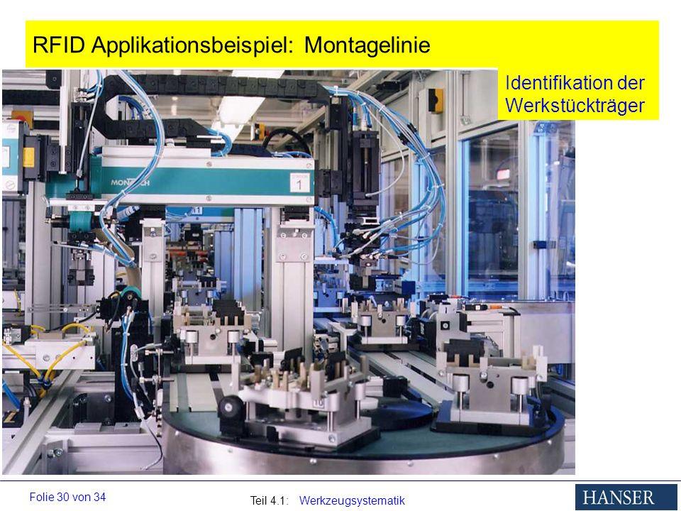 Teil 4.1: Werkzeugsystematik Folie 30 von 34 Identifikation der Werkstückträger RFID Applikationsbeispiel: Montagelinie