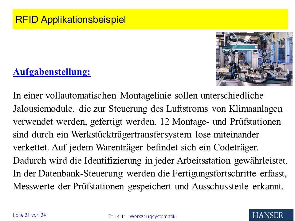 Teil 4.1: Werkzeugsystematik Folie 31 von 34 Aufgabenstellung: In einer vollautomatischen Montagelinie sollen unterschiedliche Jalousiemodule, die zur