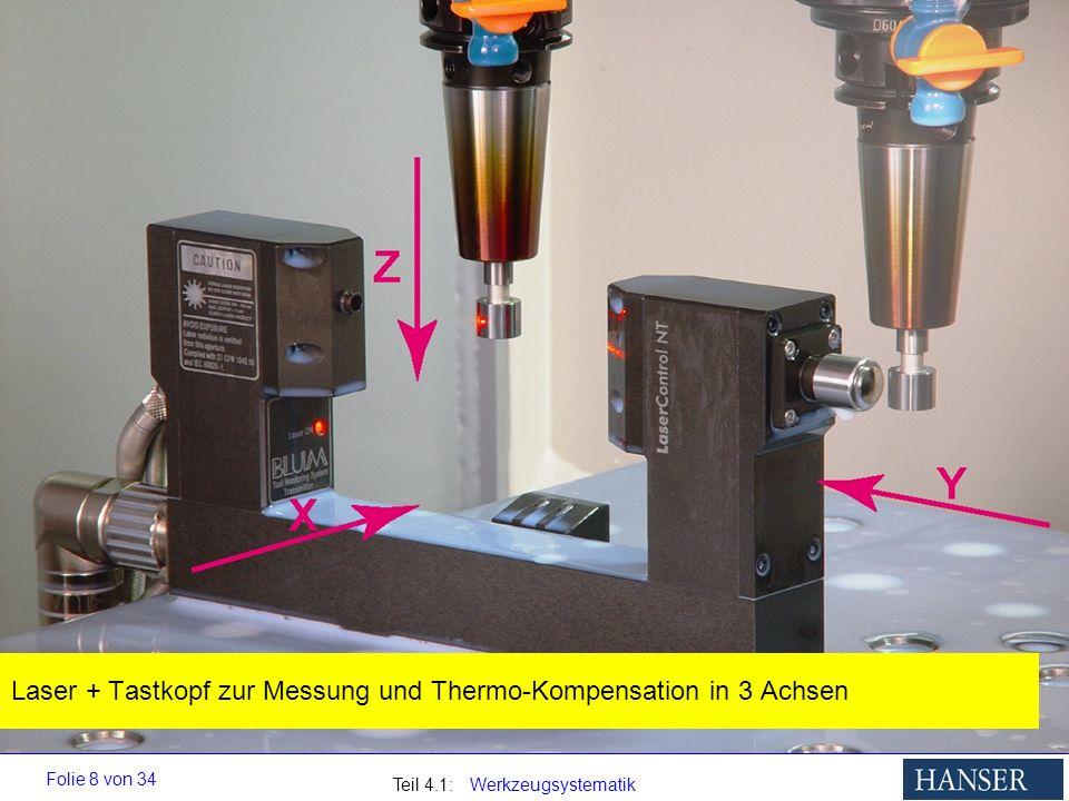 Teil 4.1: Werkzeugsystematik Folie 8 von 34 Laser + Tastkopf zur Messung und Thermo-Kompensation in 3 Achsen
